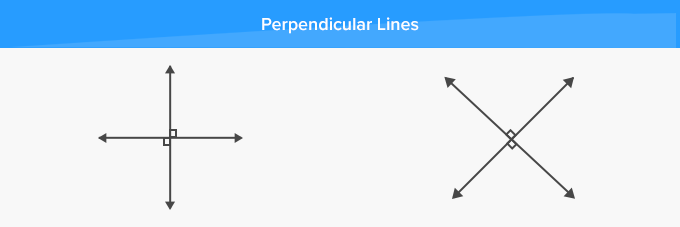 What Are Perpendicular Lines Definition Facts Example