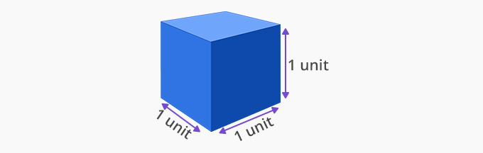 volume of a unit cube