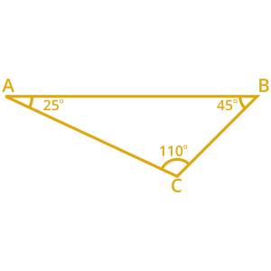 obtuse triangle example 1