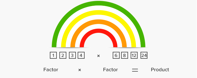 factor pair multiplication
