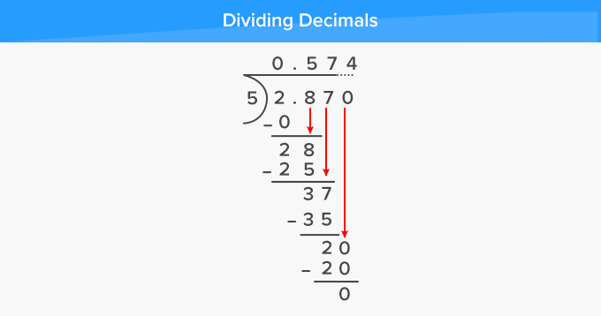 Long Division method to divide decimal numbers example