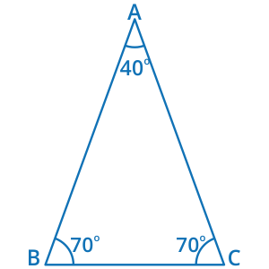 Isosceles Acute Triangle
