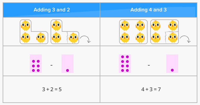Doubles minus one addition strategy consecutive numbers real life examples