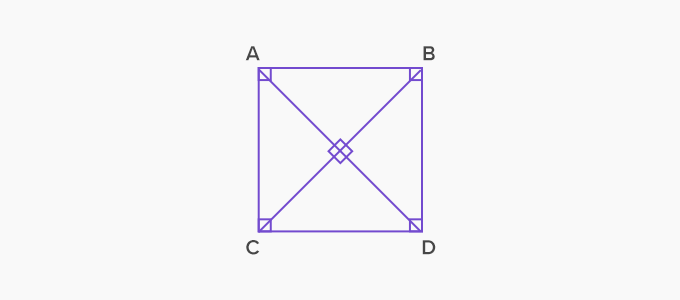square parallelogram