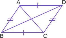 Properties of parallelogram 1