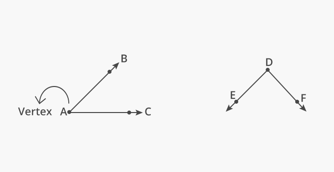Using ray in geometry to draw angles