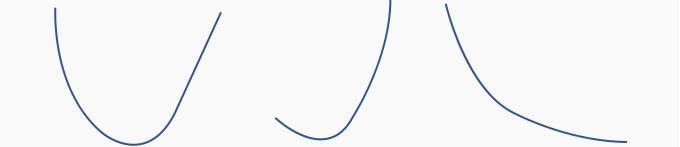 upward curve