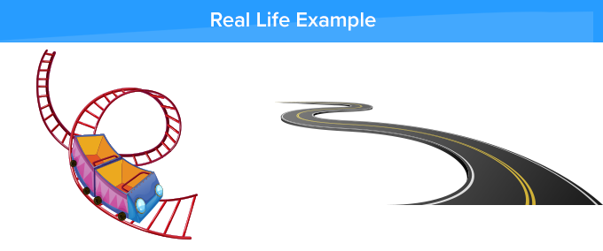 curve real life example