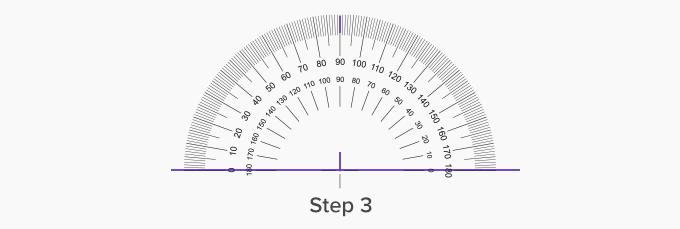 measure on protractor