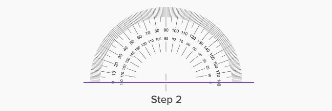 protractor on horizontal line