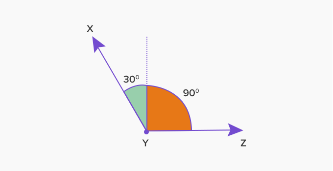 What Is Obtuse Angle