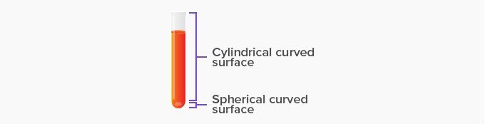 2 different curved surface