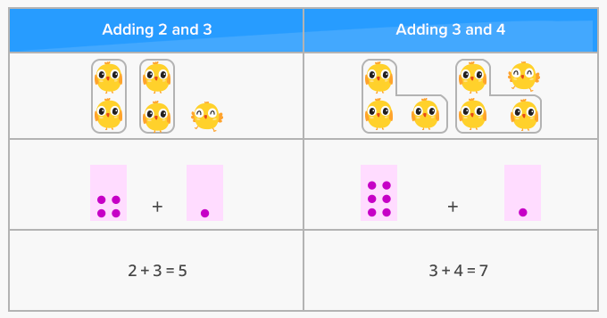 Doubles plus one addition strategy consecutive numbers real life examples
