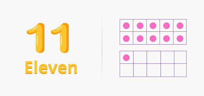 Number 11 Number Name 11 Eleven 11 Base Ten
