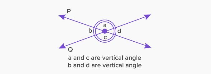 properties of intersecting lines