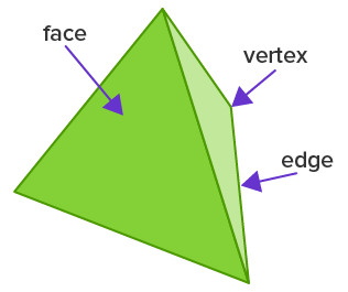 Parts of polyhedron