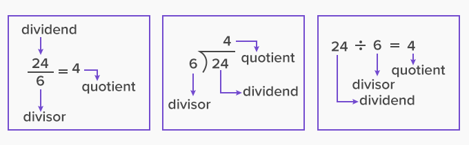 different ways of represent divisor