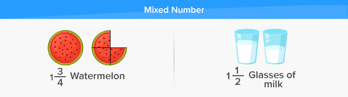 real life example of mixed number