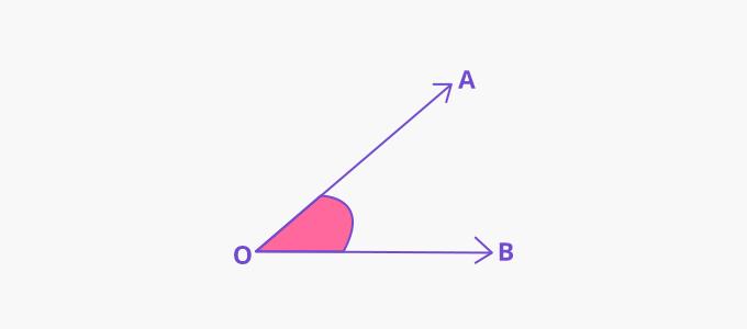 Angle measure of an angle