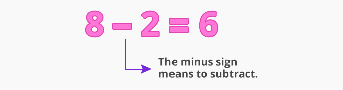 subtraction operation