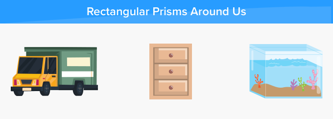 Rectangular Prisms Real life Examples Things around us
