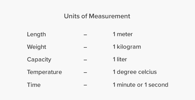 units used for measurement