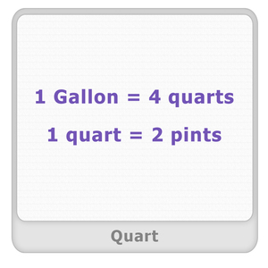 Quart Worksheet