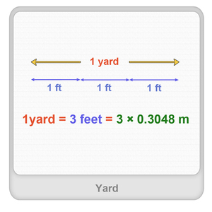 Yard Worksheet