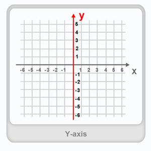 Y-axis Worksheet