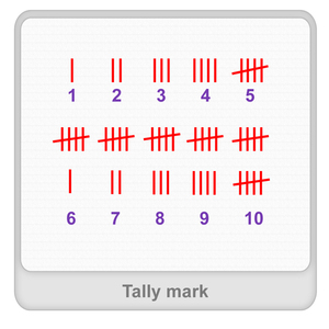 math worksheet : tally mark  definition examples  fun math worksheets  splash math : Tally Worksheets For Kindergarten