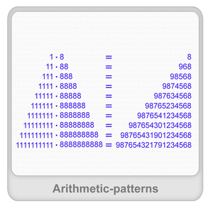 Arithmetic patterns Worksheet