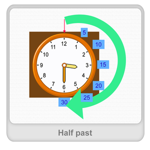 Half past Worksheet