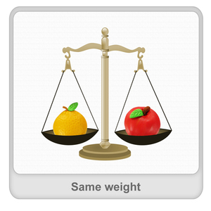 Same Weight - Definition, Examples & Fun Math Worksheets