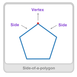 Side of a polygon Worksheet