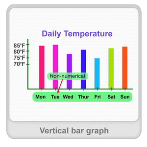 Vertical bar graph Worksheet