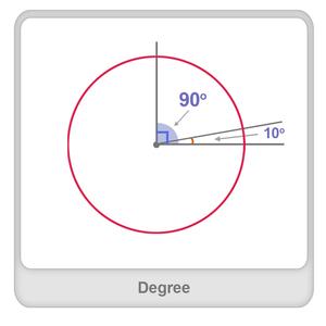 Degree (angle measure) Worksheet