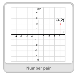 Number pair Worksheet