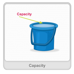 Capacity - Definition, Examples & Fun Math Worksheets