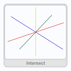 Intersect Worksheet