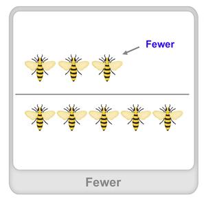 Fewest Worksheet