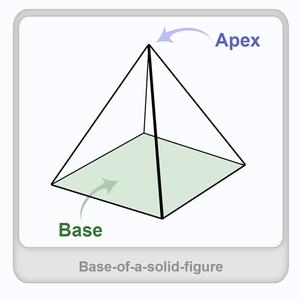 Base of a solid figure Worksheet