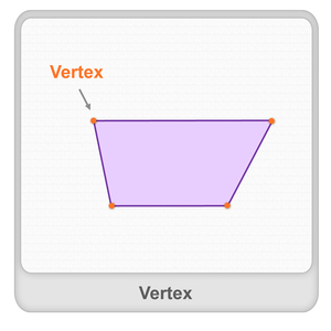 Vertex Worksheet