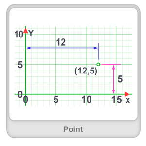 Point Worksheet