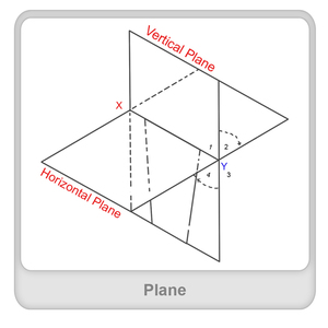 Plane Worksheet