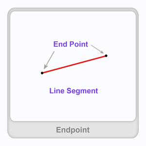 Image result for endpoint in geometry