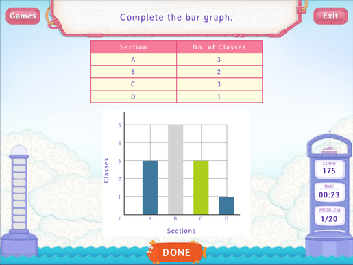 Represent data on a bar graph Worksheet